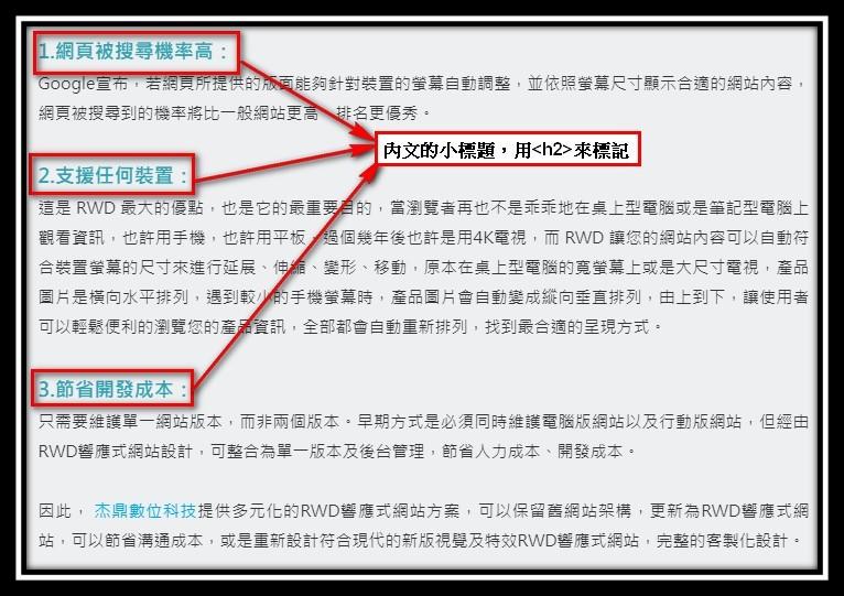 SEO友善文章範例圖2
