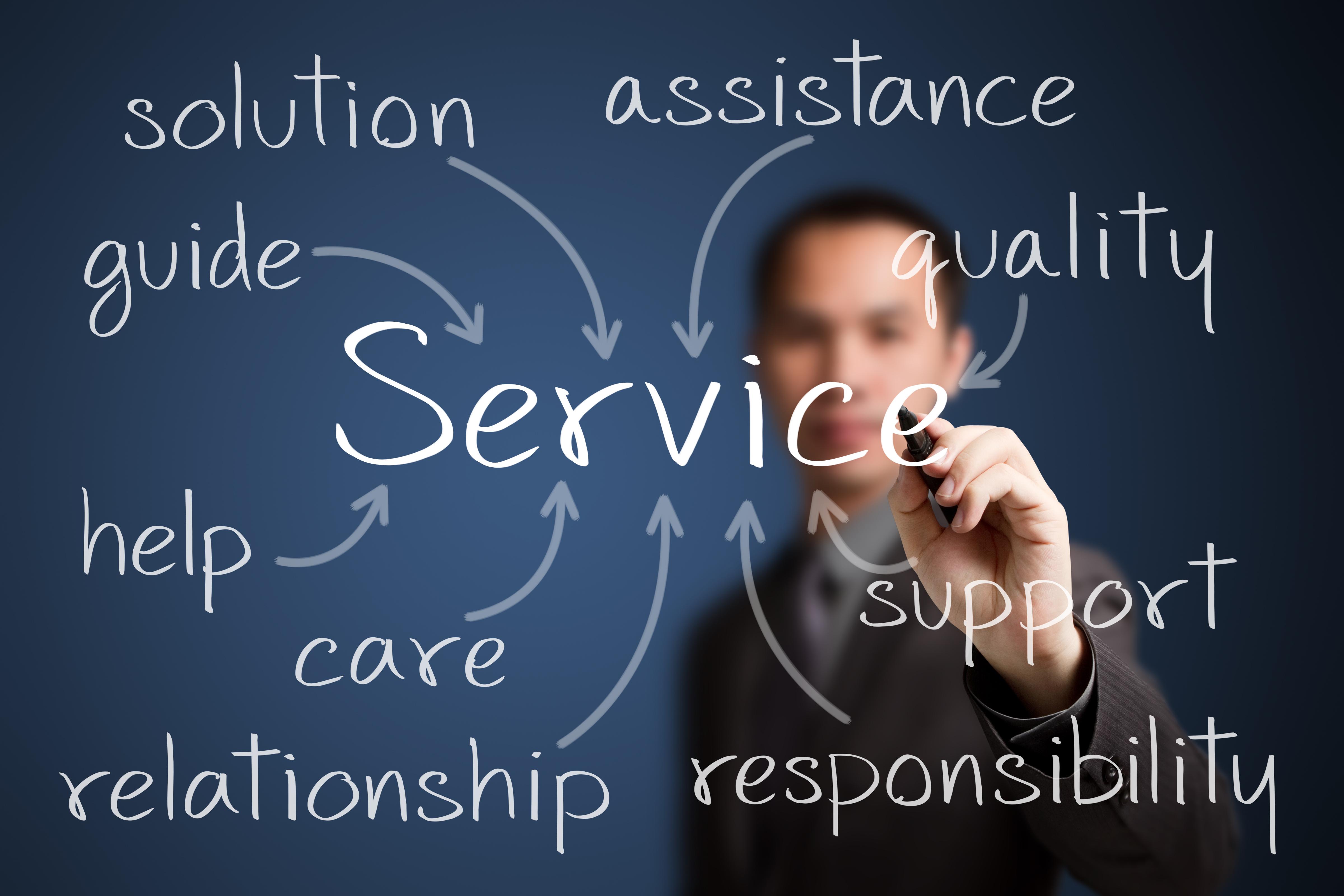 網站設計公司應具備哪些服務